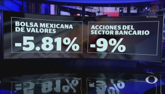 Desploma 5.81 Bmv Iniciativa Morena Comisiones Bancarias