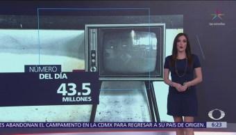 El número del día: 43.5 millones