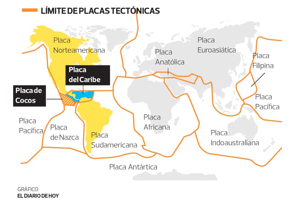 Límite de las principales placas tectónicas en el mundo; en México coinciden la Placa de Cocos, la Placa del Caribe y la Placa Norteamericana (ElDiarioDeHoy)