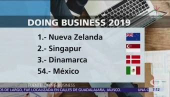 México ocupa el lugar 54 para hacer negocios, detalla reporte