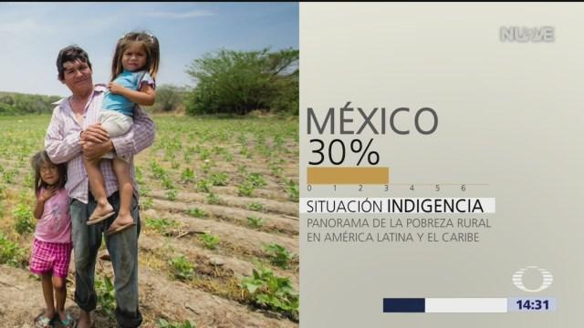 Presenta FAO informe sobre pobreza rural en América Latina