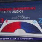 Republicanos ganan Senado y demócratas ganan Cámara de Representantes