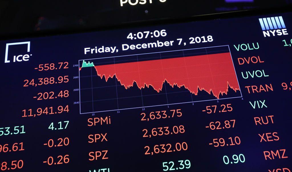 Wall Street y Dow Jones caen 7 de diciembre de 2018