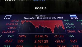 Wall Street cierra con fuertes pérdidas y el Dow Jones baja