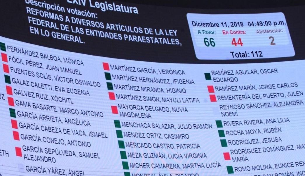 Senado aprueba ley que permitirá a Paco Ignacio Taibo II dirigir el FCE