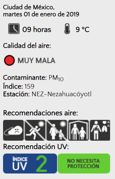Activan contingencia ambiental en noreste del Valle de México