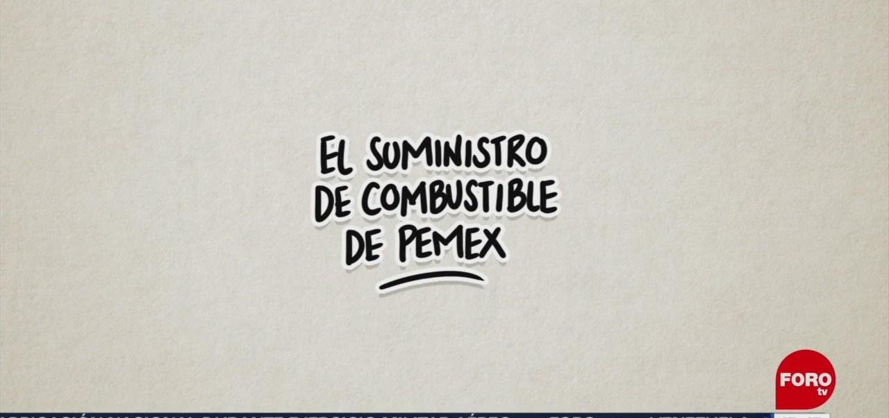 El ABC del reparto de combustible de Pemex