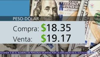 El dólar se vende en $19.17