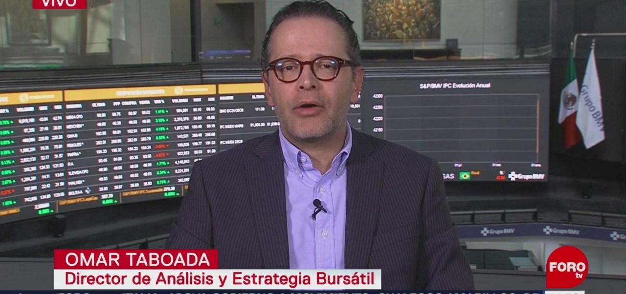 Recuento de los mercados en 2018 y expectativas para 2019 en la BMV