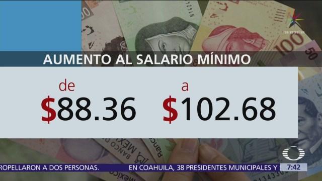 Salario mínimo aumentó el 1 de enero arriba de 100 pesos