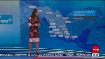 Tiempo a tiempo... con Raquel Méndez [09-01-19]