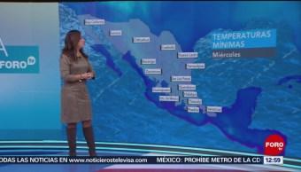 Tiempo a tiempo... con Raquel Méndez [16-01-19]