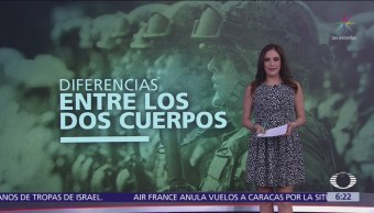 Diferencias entre Guardia Nacional y Cascos Azules