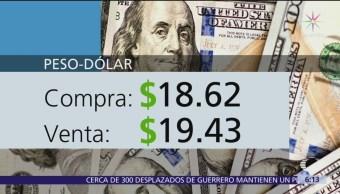 El dólar se vende en $19.43