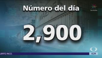 El número del día: 2 mil 900