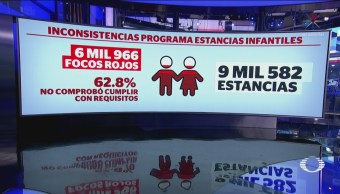 Foto: Gobierno Federal Diagnóstico Estancias Infantiles 18 de Febrero 2019