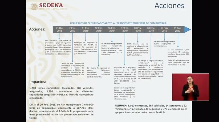 Foto: Gráfica de seguridad para combatir el robo de combustible en México 21 febrero 2019