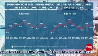 FOTO: Historias que se cuentan: Desempeño de la seguridad pública en México, 23 febrero 2019