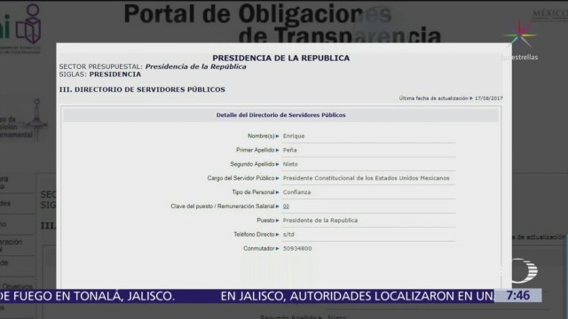 INAI no actualiza datos; EPN aparece como presidente