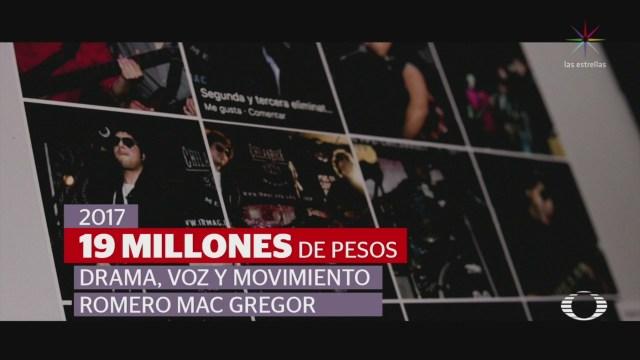 Foto: Secretaría De Cultura Federal Desvío Recursos 28 de Febrero 2019