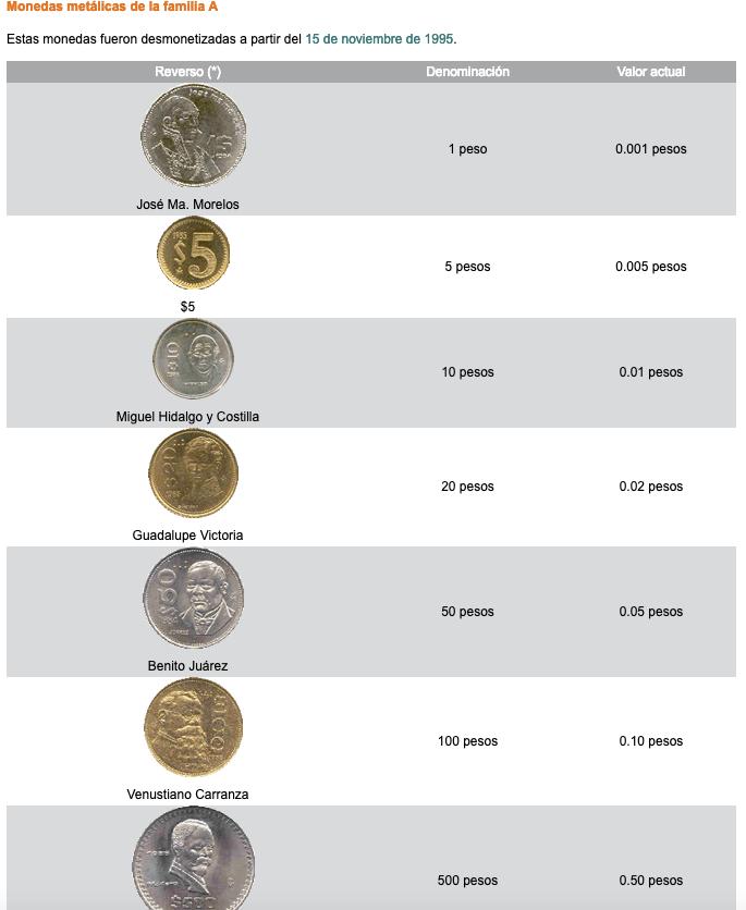 Monedas-Antiguas-Mexico-Banxico