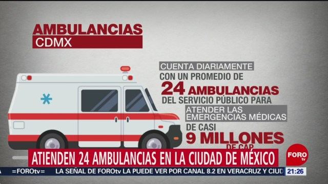 Foto: C5 Médicos Llamadas Emergencia Cdmx 4 de Marzo 2019
