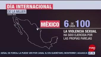 Foto: Condiciones Desiguales Día Internacional De La Mujer 7 de Marzo 2019