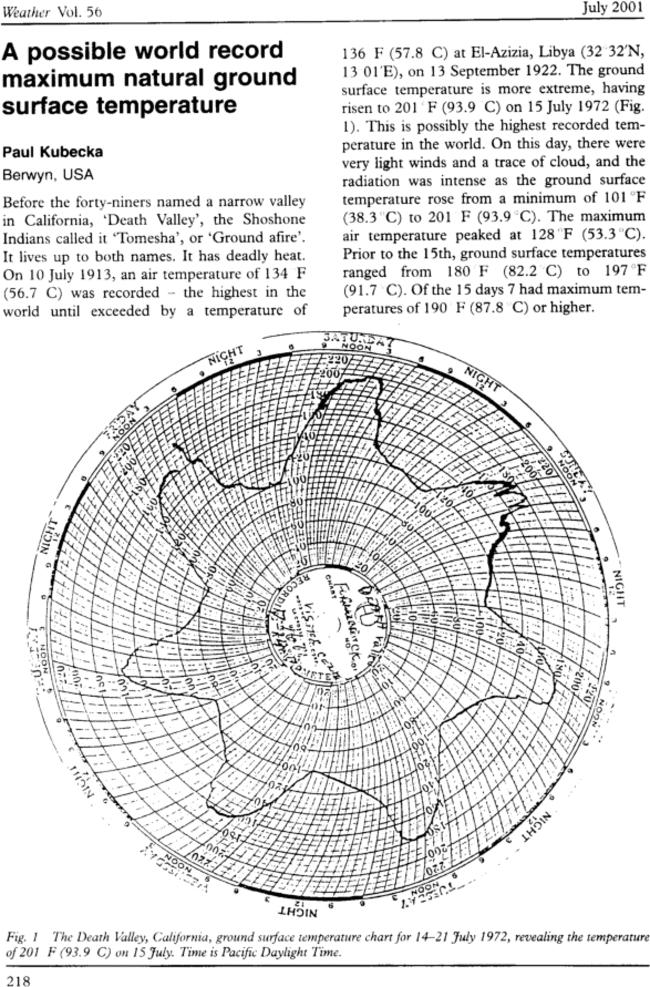 Gráfica que muestra la temperatura de Death Valley del 14 al 21 de julio de 1972, cuando supuestamente se registró un récord aún no comprobado de 93.9 grados centígrados. (Weather)