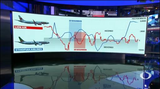 Foto: Vuelo Aviones Accidentados Similares Boeing 14 de Marzo 2019