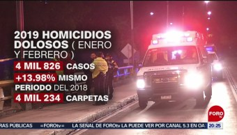 Foto: Récord Homicidios Primer Bimestre 2019 21 de Marzo 2019