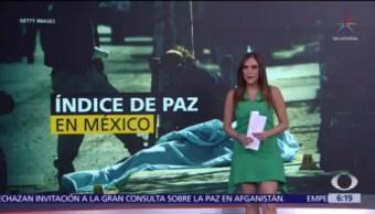 Dan a conocer el Índice de Paz en México