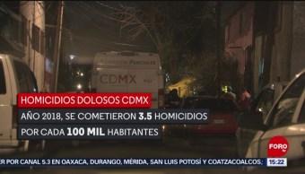 FOTO: Delitos en CDMX rompen cifras históricas, 21 ABRIL 2019