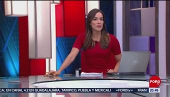 Foto: Las Noticias Danielle Dithurbide Forotv 16 de Abril 2019