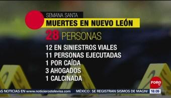 Foto: Mueren 28 personas en Semana Santa en Nuevo León