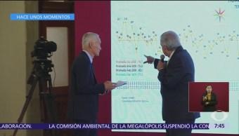 Periodista Jorge Ramos cuestiona a AMLO sobre cifras de violencia en México