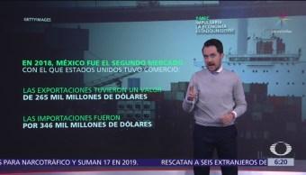 FOTO: T-MEC impulsaría la economía estadounidense, 19 ABRIL 2019