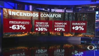 Foto: Dos incendios amenazan de nuevo la calidad del aire en CDMX