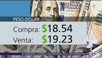 El dólar se vende en $ 19.23