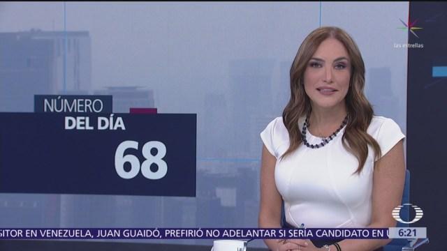 El número del día: 68