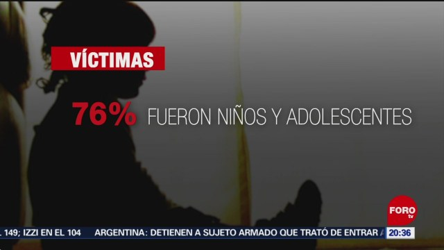 Foto: Homicidios Contra Menores De Edad Méxic Unicef 13 de Mayo 2019