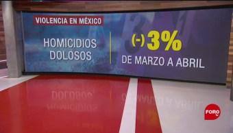 Foto: Las cifras de la violencia en México
