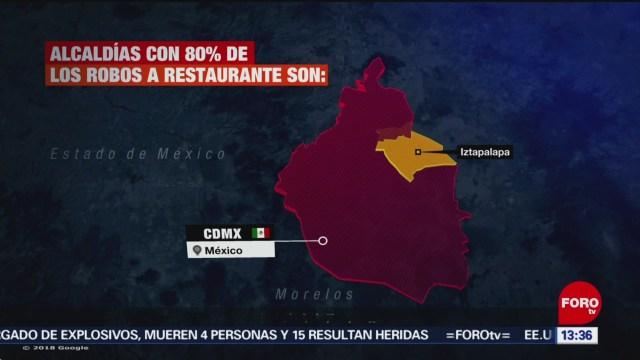 FOTO: Se duplicaron asaltos a comercios en la CDMX, en últimos dos años