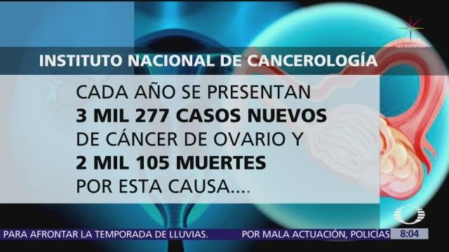7 mujeres mueren cada día por cáncer de ovario
