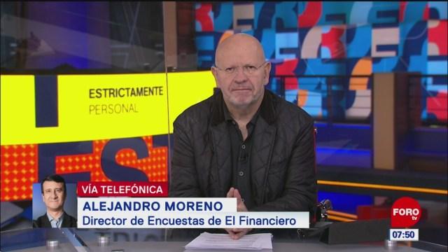 Alejandro Moreno: 63% de las personas opina que deben cerrar las fronteras a migrantes