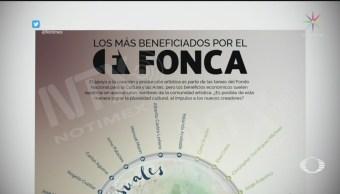 Foto: Artistas Mexicanos Responden Notimex Fonca 21 Junio 2019