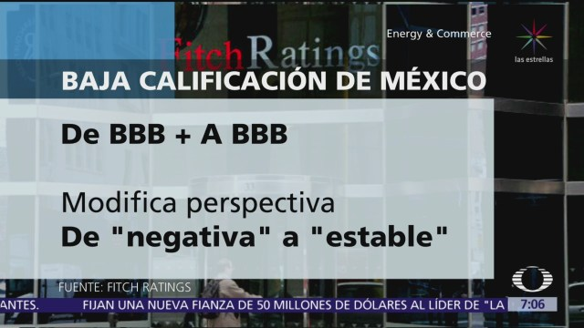 Fitch Ratings baja calificación de México con perspectiva estable