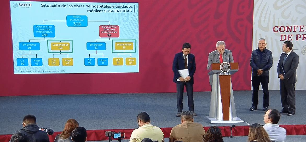 FOTO Secretaría de Salud reporta 306 obras inconclusas, heredadas de Peña Nieto (Gobierno de México 6 junio 2019 cdmx)