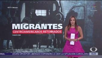 Migrantes centroamericanos retornados en México