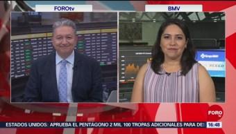 Cómo les fue a los mercados financieros en la sesión de este miércoles