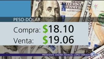 El dólar se vende en $19.06